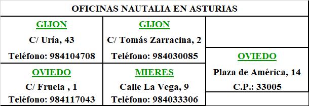 Oficinas de NAUTALIA en Asturias