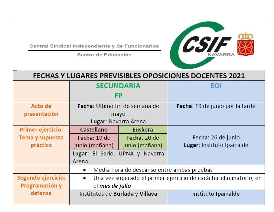 Posibles fechas de oposiciones a docentes para el 2021
