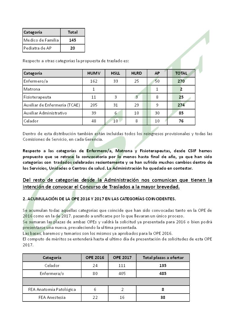 https://www.csif.es/sites/default/files/field/image/RESUMEN%20MESA%20SECTORIAL%20DE%20SANIDAD%2025_1_18%202.png