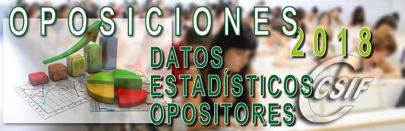 Datos Estadísticos de los participantes en las Oposiciones 2018