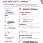 Nivel 3 Zaragoza y Huesca