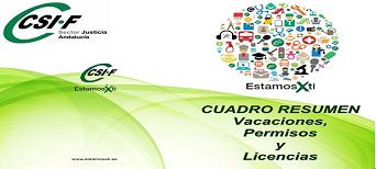 permisos y licencias