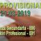 Listados PROVISIONALES de varias bolsas de trabajo convocatoria de 21-03-2019
