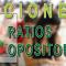 Estudio de las RATIOS para las Oposiciones al Cuerpo de Maestros 2019