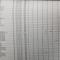 imagen con las retribuciones salariales de la plantilla municipal, totalmente ILEGIBLE, tal y como se les ha entregado a los miembros de la sección sindical