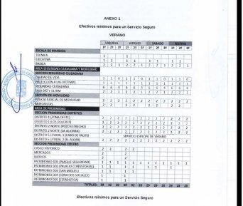 Acuerdo  régimen de especial dedicacion en los servicio de policia local (RED) para los años 2017,2018 y 2019