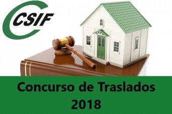 Adjudicación definitiva del concurso de traslados 2018