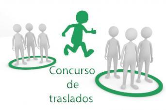 CONCURSO PERMANENTE DE TRASLADOS